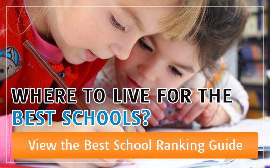 houston best schools